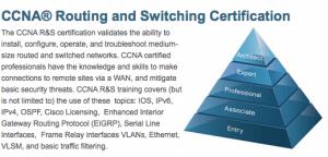 CCNA Certification piramide 300x144 - Hexapole medewerkers CCNA gecertificeerd