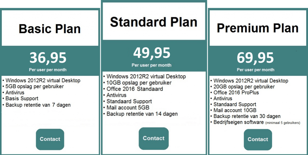 Plannen 2018 1024x515 - Workstation in the cloud