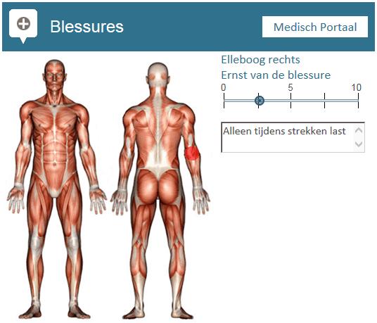 BlessureLog - Myperfectcoach